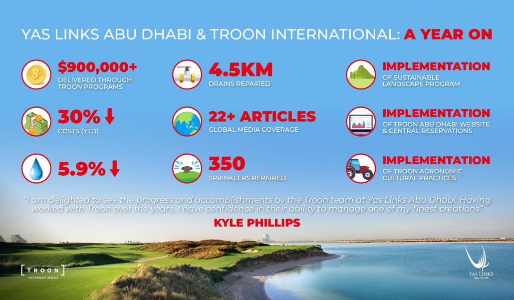 Troon International celebrates success