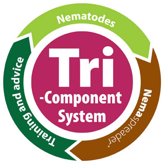 Bionema appoints TurfCare distributor for Nematrident®